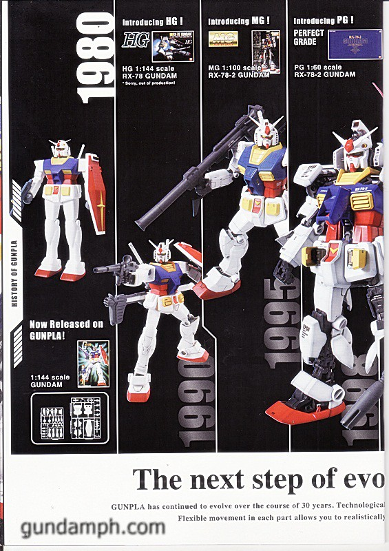 Gunpla Navigation Catalogue 2011 (006)