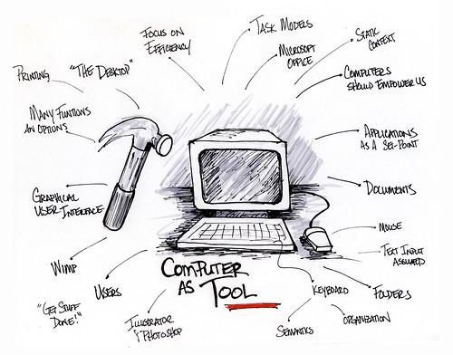 Computer as Tool
