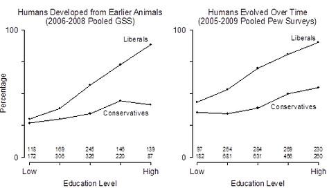 evolutionxideology-thumb-475x272-378