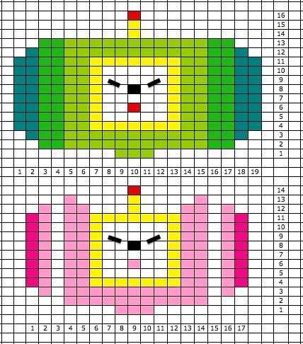 Katamari Chart
