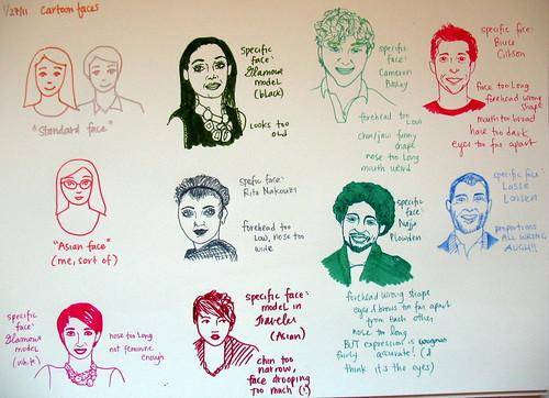 Cartooning practice: faces