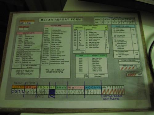 Chop Gate ROC Bunker - Metar Report