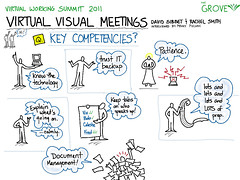 Key Competencies for Virtual Facilitation