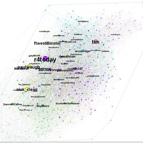 Uk political tweeps cluster 3