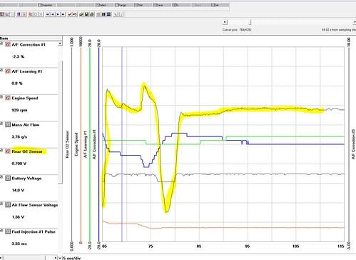 Subaru Check Engine Light And Code P0420 Explained All Wheel. Subaru Select Monitor 3 Screenshots Good Rear O2. Subaru. 2003 Subaru Forester Oxygen Sensor Wiring Diagram At Scoala.co