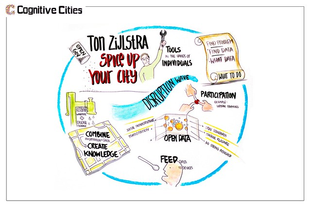 Ton Zijlstra - Spice Up Your City