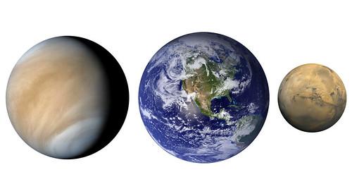 Venus, la Tierra y Marte