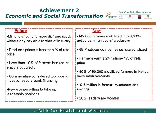East African Dairy Development Project: Achievement 2: Economic and social transformation