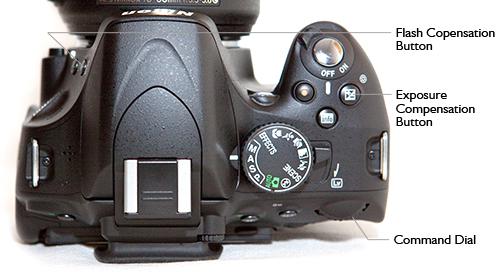 Nikon D5100 For Dummies Ebook