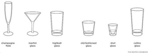 Il ghiaccio giusto per ogni bevanda Food and Beverage