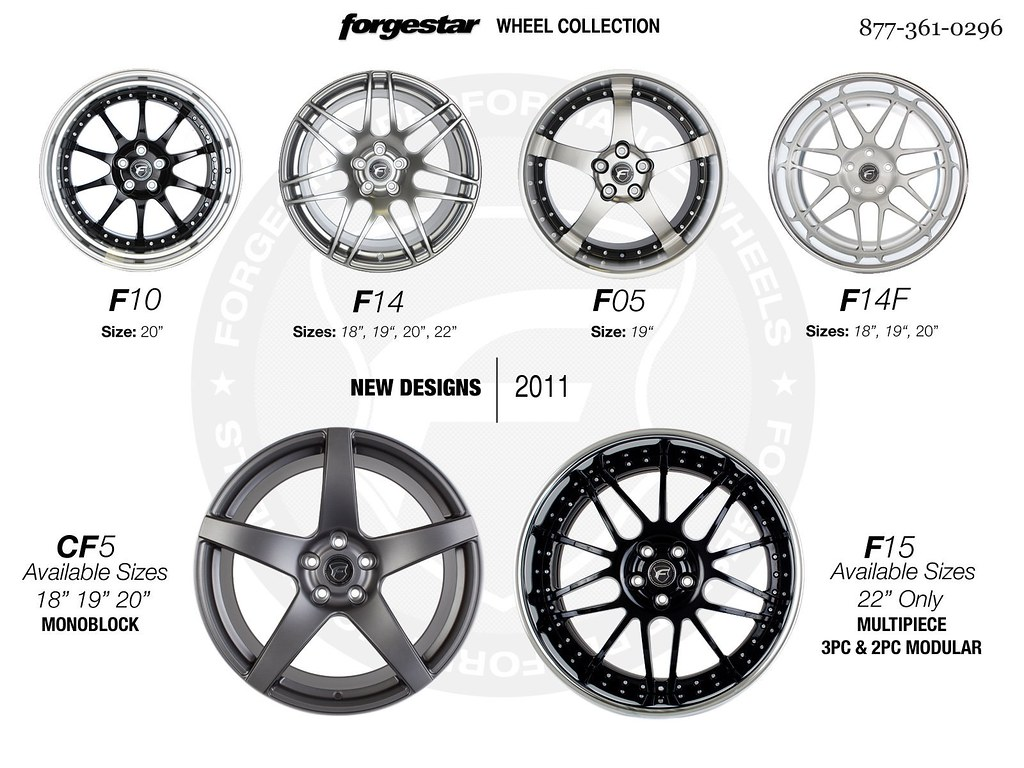 New From Forgestar Wheels For 877 361