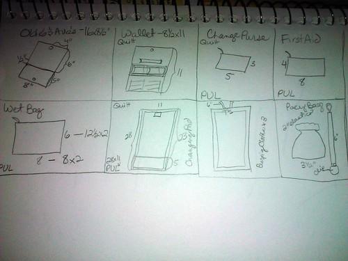 Diaper Bag Planning 2