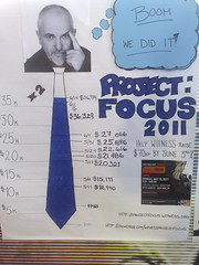 WITNESS' in-office Project:FOCUS donation tracker