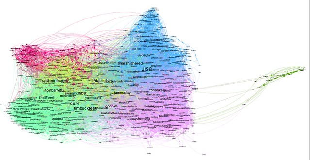 How folk on same lists as @jisccetis follow each other