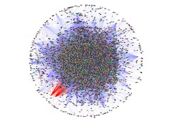 Human interactome - round2 - Cytoscape