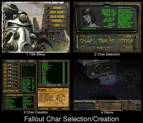 Character Creation in Fallout