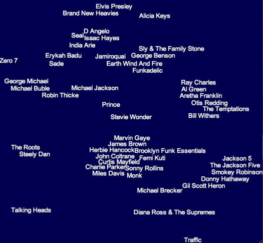stevie-wonder-music-map