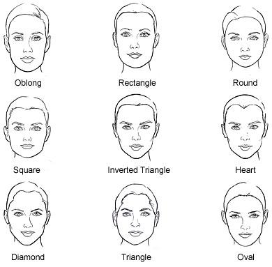women_face_shape