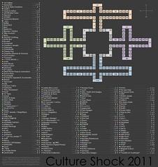 Culture Shock Map