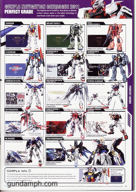 Gunpla Navigation Catalogue 2011 (021)