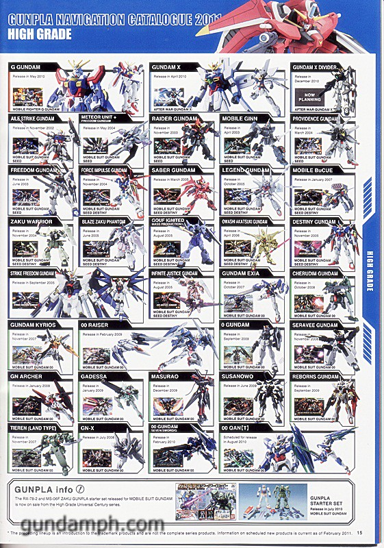 Gunpla Navigation Catalogue 2011 (015)