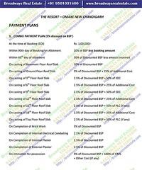 Omaxe the resort new chandigarh payment plan