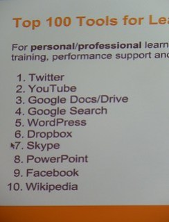Top 10 Net Learning Tools (2012)