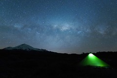 The Milky Way setting over Tongariro National Park