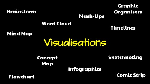 A Guide to Visualisations (1/6)