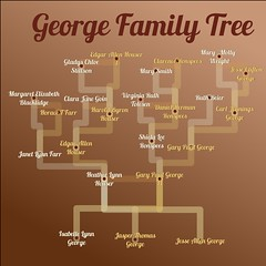 Free Family Tree Templates for Frugal Genealogists Genealogy     family tree