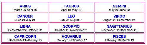 HOROSCOPE DATES