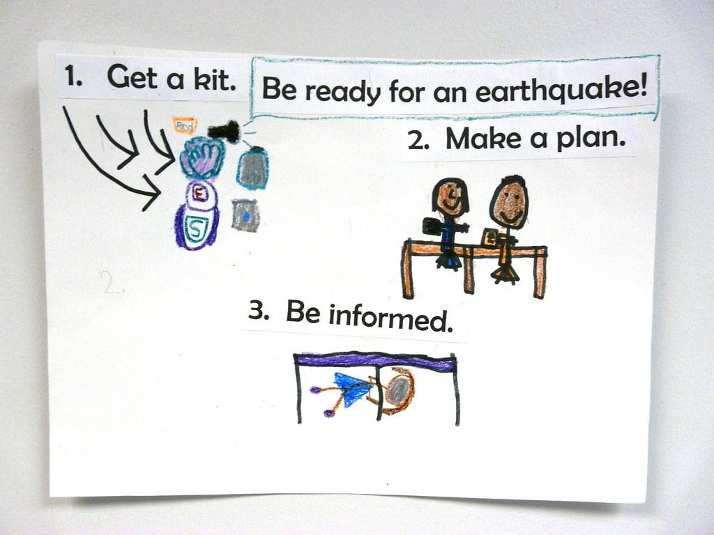 Earthquake Poster Making Drawing