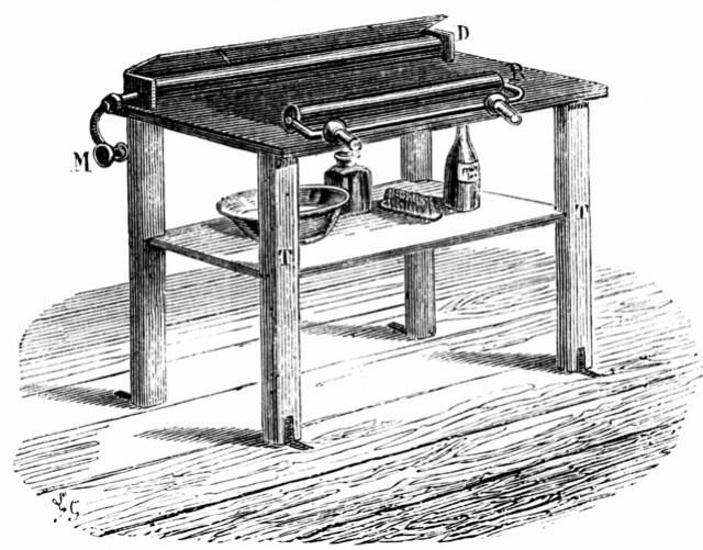 Table à encrer les rouleaux d'imprimerie
