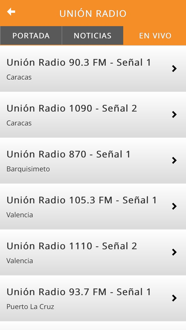 Circuito Union Radio : Dospuntouno una agencia digital con cafe