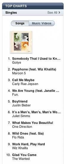 iTunes Top 10 Singles, May 1