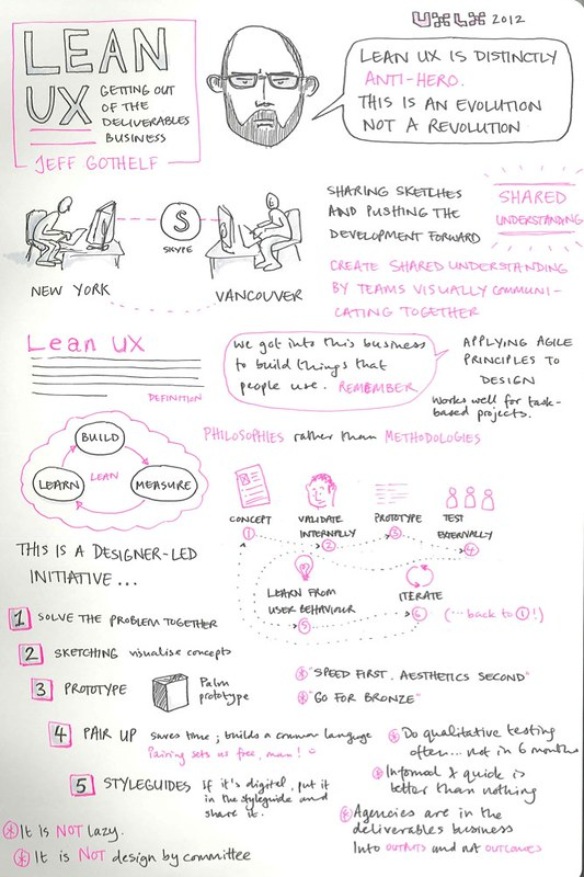 Lean UX - Jeff Gothelf, UXLx 2012  - sketchnotes