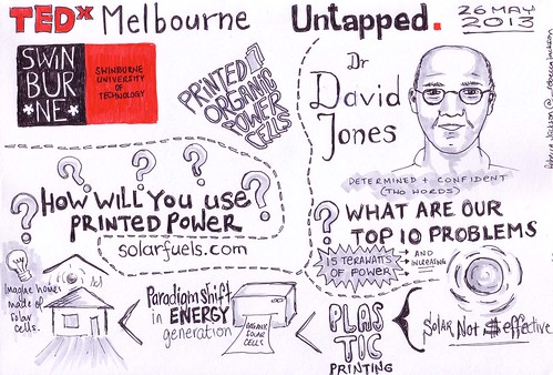My sketchnote of Dr David Jones Printable organic solar cells