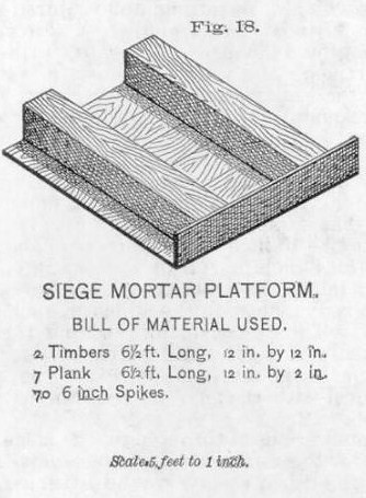 Mortar_Platforms_Brooks_Fig18