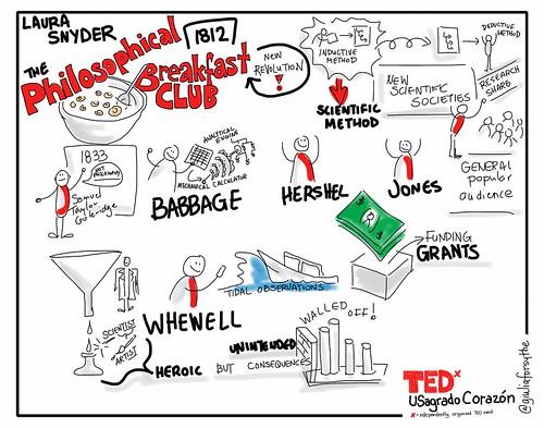 Philosophical Breakfast Club by @LauraJSnyder #TEDxUSagrado #viznotes