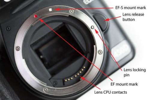 Canon-Lens-mount