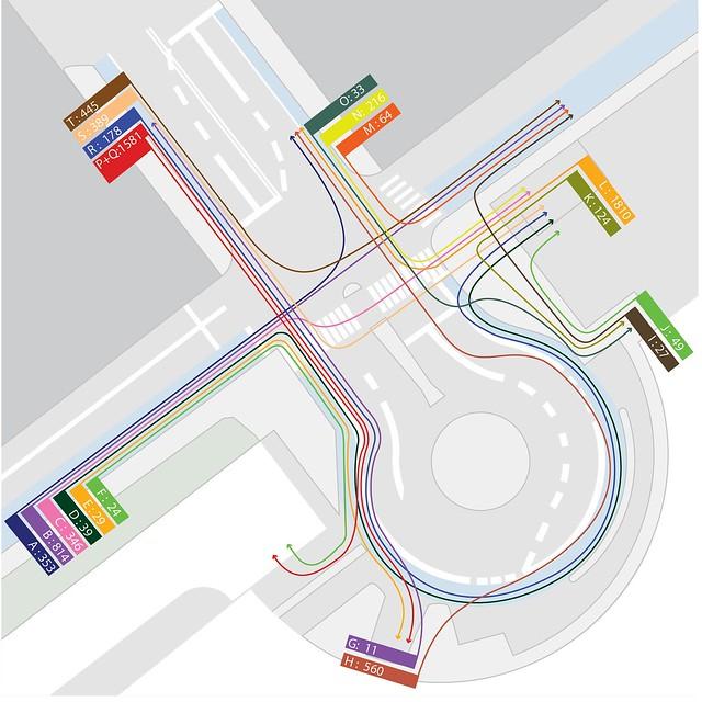 hannovercyclechic Fisketorvet - Desire Lines - Total