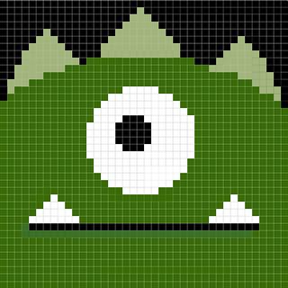 Monster Bob Graph