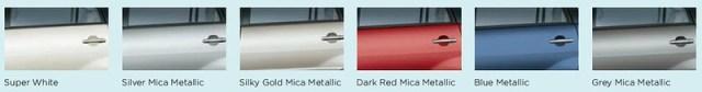 Toyota Innova Facelift Paint Options