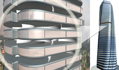 Características de la Arquitectura dinámica y sostenible