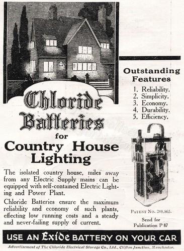 1927 British advertisements.