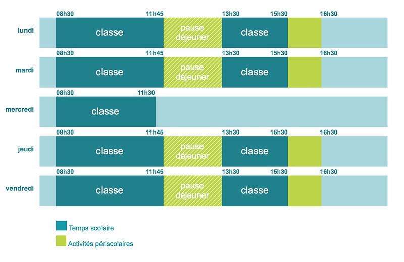 Horaires des écoliers de Couzon-au-Mont-d'Or à la rentrée 2014
