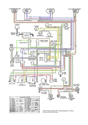 a correction to that colorcoded bugeye wiring diagram