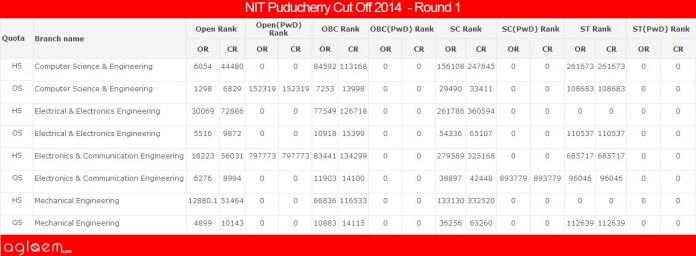 NIT PuducherryCut Off 2014 -National Institute of Technology