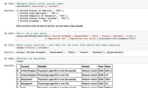 nbviewer_ipython_org_github_psychemedia_dataviz4development_blob_master_dataloaders_UN_Population_Division_Data_API_ipynb