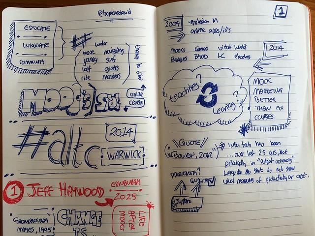 Jeff Haywood Keynote #ALTC: Designing university education for 2025 - page 1